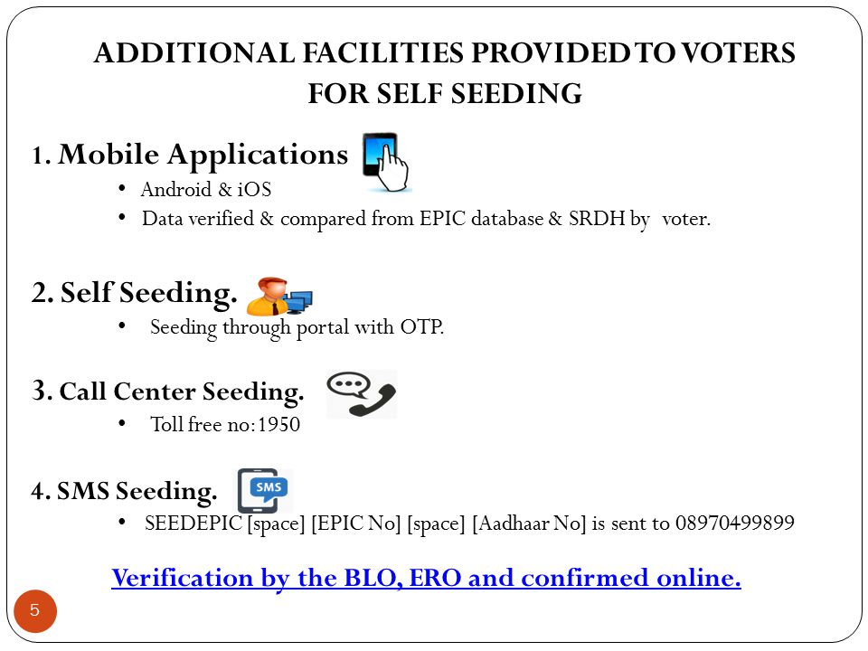 ADDITIONAL FACILITIES PROVIDED TO VOTERS FOR SELF SEEDING 1. Mobile Applications Android & iOS Data verified & compared from EPIC database & SRDH by v