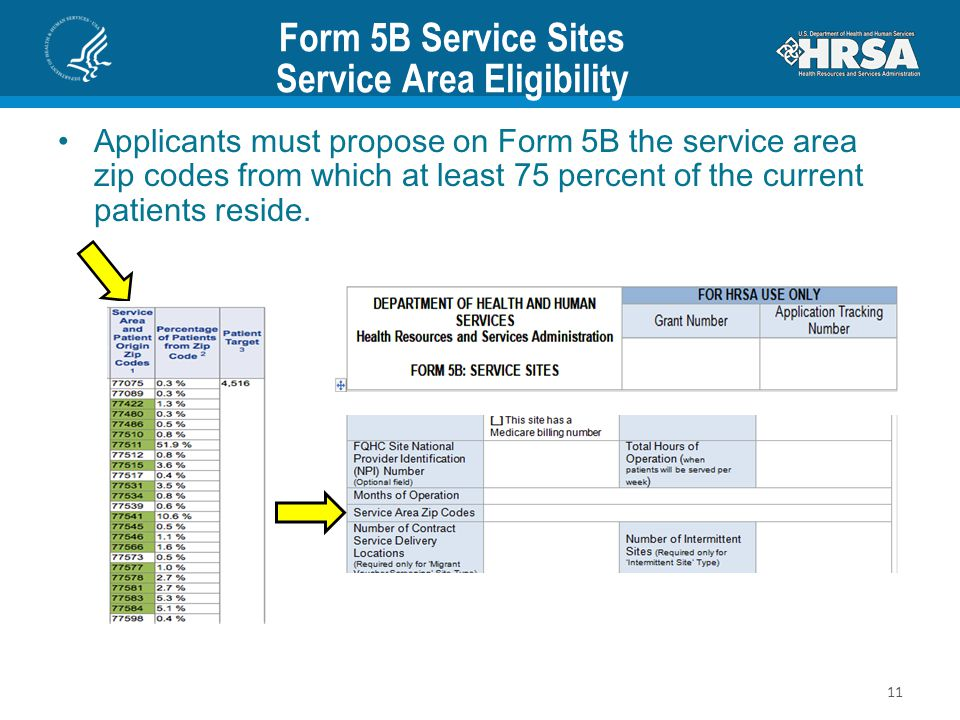 Form 5B Service Sites Service Area Eligibility Applicants must propose on Form 5B the service area zip codes from which at least 75 percent of the current patients reside.