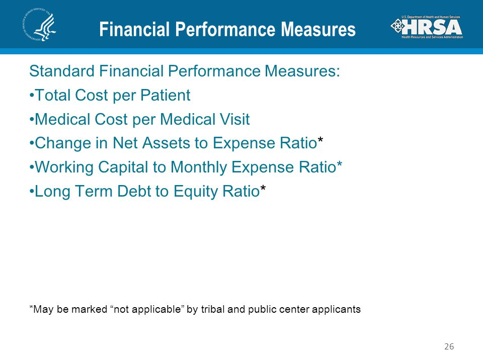 Financial Performance Measures Standard Financial Performance Measures: Total Cost per Patient Medical Cost per Medical Visit Change in Net Assets to