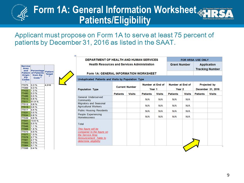 Form 1A: General Information Worksheet Patients/Eligibility Applicant must propose on Form 1A to serve at least 75 percent of patients by December 31, 2016 as listed in the SAAT.