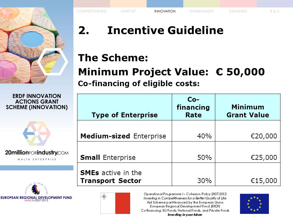 4.The Notes to Applicants ii.Strategic Evaluation (65%) -Thematic Priorities – 55% a.Project Impact – 25% - expected benefits from the project.