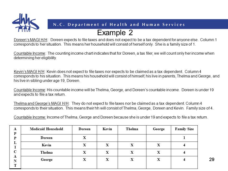 29 Example 2 29 APPLICANTAPPLICANT Medicaid HouseholdDoreenKevinThelmaGeorgeFamily Size DoreenX1 KevinXXXX4 ThelmaXXXX4 GeorgeXXXX4 Doreen's MAGI H/H:
