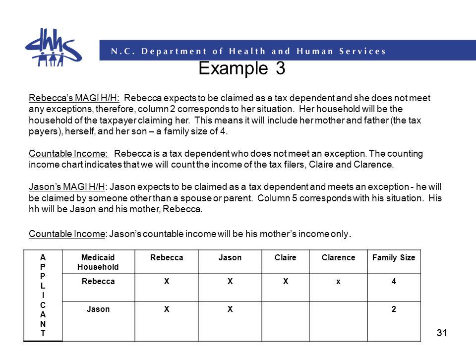 31 Example 3 31 APPLICANTAPPLICANT Medicaid Household RebeccaJasonClaireClarenceFamily Size RebeccaXXXx4 JasonXX2 Rebecca's MAGI H/H: Rebecca expects