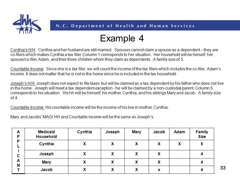 33 Example 4 33 APPLICANTAPPLICANT Medicaid Household CynthiaJosephMaryJacobAdamFamily Size CynthiaXXXXX5 JosephXXXX4 MaryXXXX4 JacobXXXx4 Cynthia's H