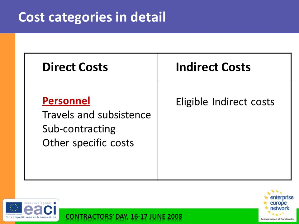 Cost categories in detail Direct CostsIndirect Costs Personnel Travels and subsistence Sub-contracting Other specific costs Eligible Indirect costs