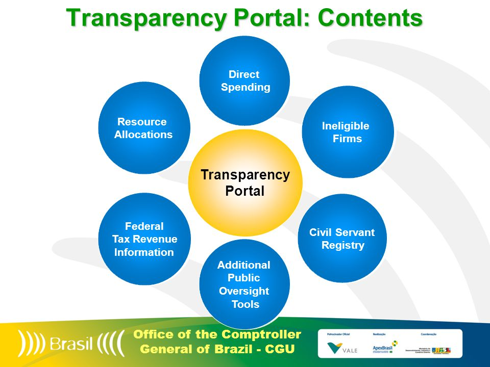 Office of the Comptroller General of Brazil - CGU Transparency Portal: Contents Resource Allocations Resource Allocations Direct Spending Direct Spending Ineligible Firms Ineligible Firms Civil Servant Registry Civil Servant Registry Additional Public Oversight Tools Additional Public Oversight Tools Transparency Portal Federal Tax Revenue Information Federal Tax Revenue Information