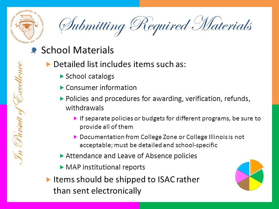In Pursuit of Excellence Submitting Required Materials School Materials  Detailed list includes items such as:  School catalogs  Consumer informati