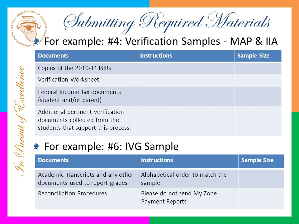 In Pursuit of Excellence Submitting Required Materials For example: #4: Verification Samples - MAP & IIA For example: #6: IVG Sample DocumentsInstruct