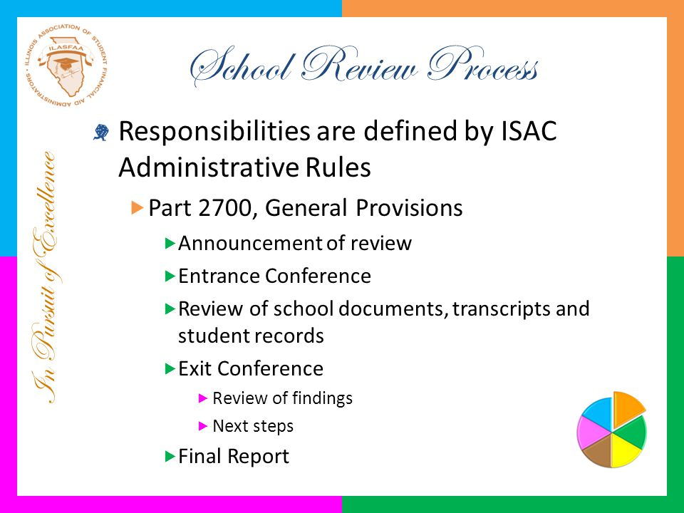 In Pursuit of Excellence School Review Process Responsibilities are defined by ISAC Administrative Rules  Part 2700, General Provisions  Announcemen