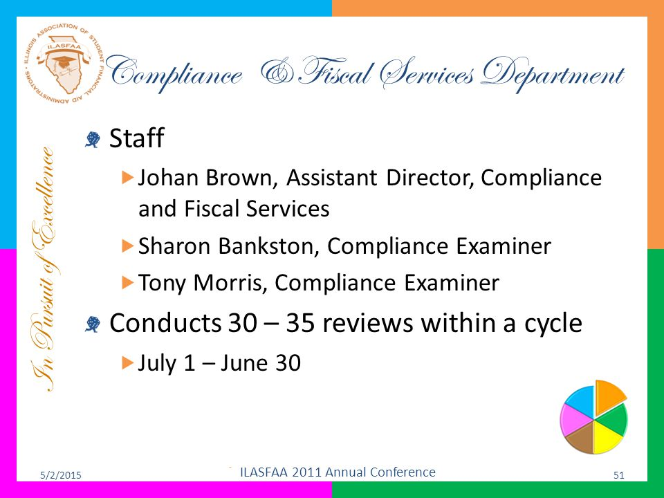 In Pursuit of Excellence Compliance & Fiscal Services Department Staff  Johan Brown, Assistant Director, Compliance and Fiscal Services  Sharon Bank