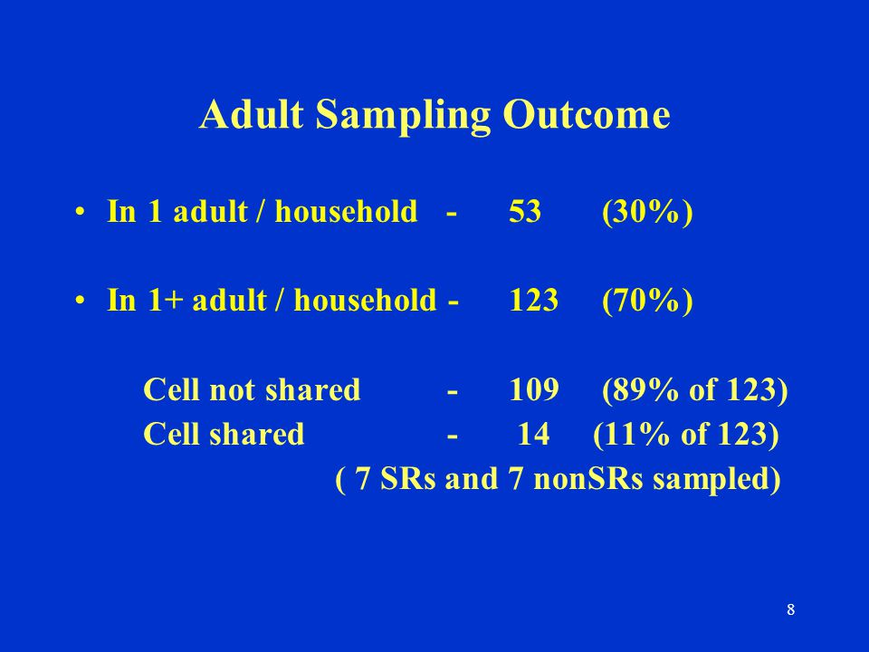 8 Adult Sampling Outcome In 1 adult / household -53 (30%) In 1+ adult / household -123 (70%) Cell not shared - 109 (89% of 123) Cell shared - 14 (11% of 123) ( 7 SRs and 7 nonSRs sampled)