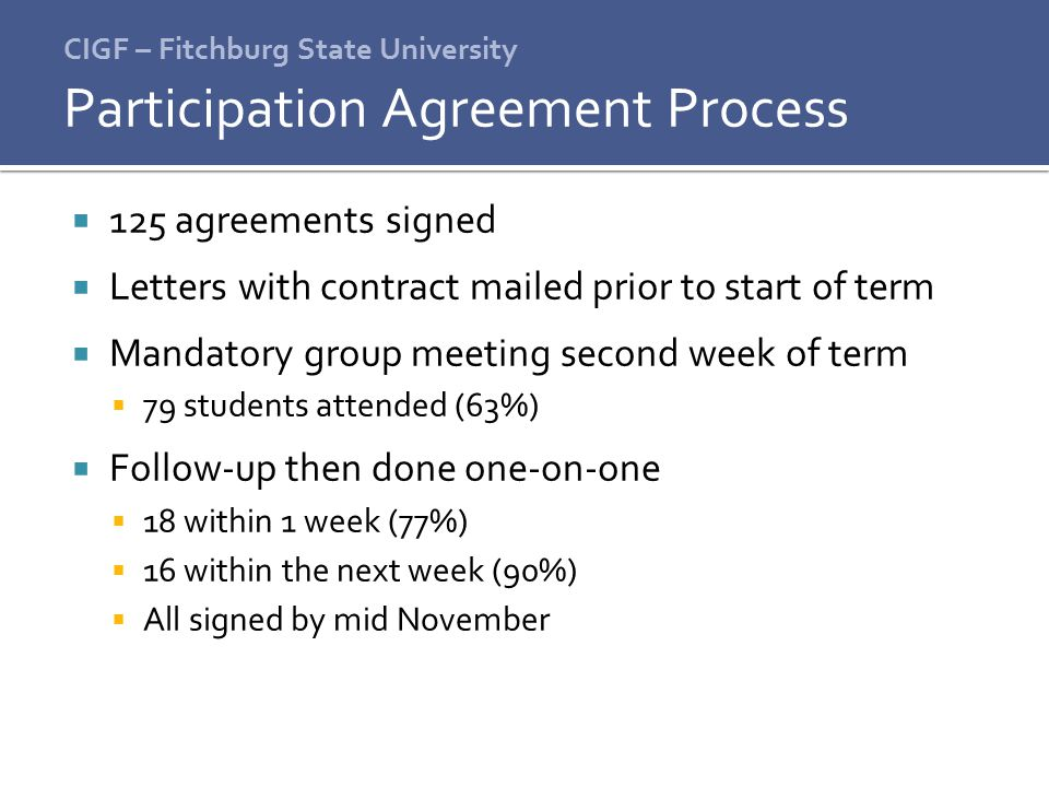 CIGF – Fitchburg State University  125 agreements signed  Letters with contract mailed prior to start of term  Mandatory group meeting second week of term  79 students attended (63%)  Follow-up then done one-on-one  18 within 1 week (77%)  16 within the next week (90%)  All signed by mid November Participation Agreement Process