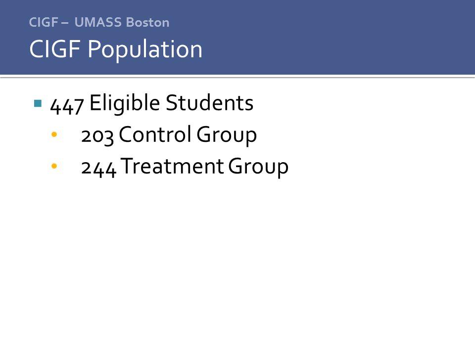 CIGF – UMASS Boston  447 Eligible Students 203 Control Group 244 Treatment Group CIGF Population