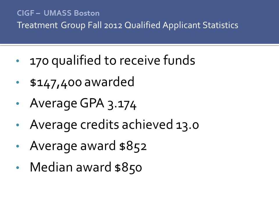CIGF – UMASS Boston 170 qualified to receive funds $147,400 awarded Average GPA 3.174 Average credits achieved 13.0 Average award $852 Median award $850 Treatment Group Fall 2012 Qualified Applicant Statistics