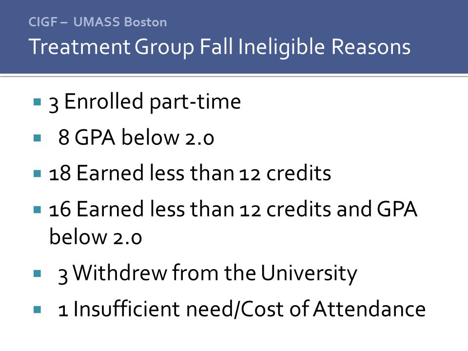 CIGF – UMASS Boston  3 Enrolled part-time  8 GPA below 2.0  18 Earned less than 12 credits  16 Earned less than 12 credits and GPA below 2.0  3 Withdrew from the University  1 Insufficient need/Cost of Attendance Treatment Group Fall Ineligible Reasons