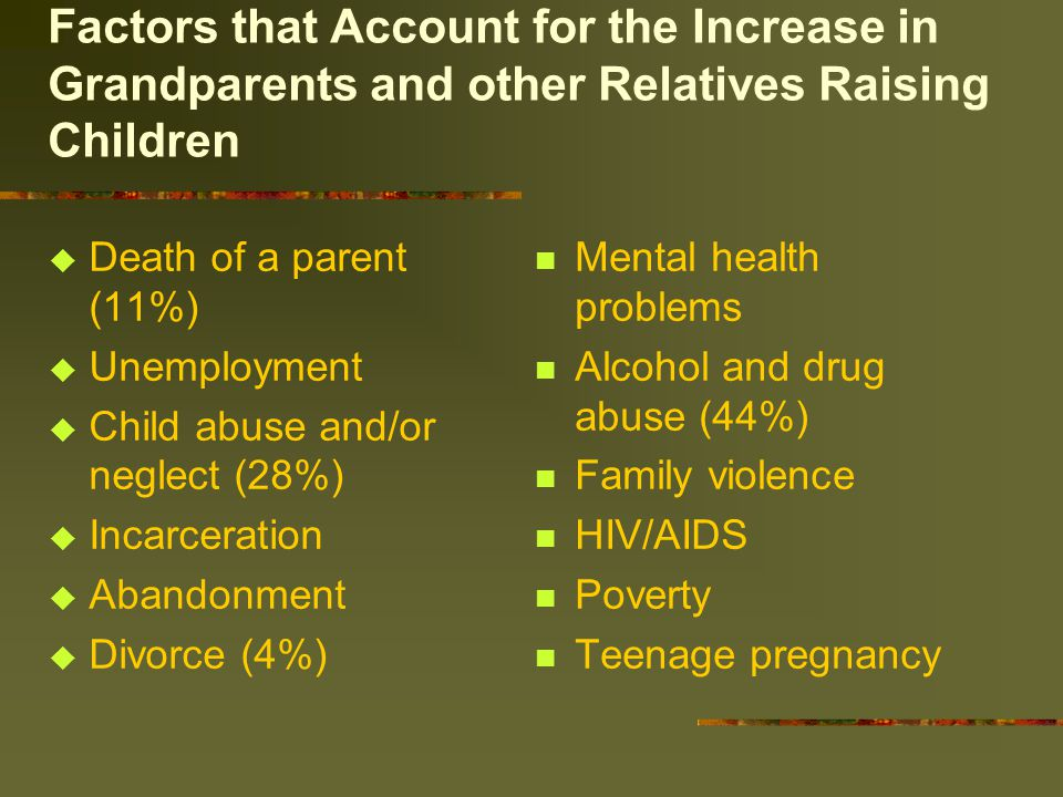 Factors that Account for the Increase in Grandparents and other Relatives Raising Children  Death of a parent (11%)  Unemployment  Child abuse and/or neglect (28%)  Incarceration  Abandonment  Divorce (4%) Mental health problems Alcohol and drug abuse (44%) Family violence HIV/AIDS Poverty Teenage pregnancy