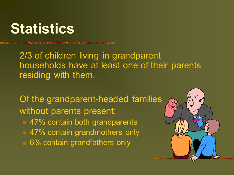 Statistics 2/3 of children living in grandparent households have at least one of their parents residing with them. Of the grandparent-headed families