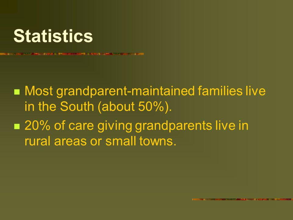Statistics Most grandparents raising grandchildren are living on fixed incomes.