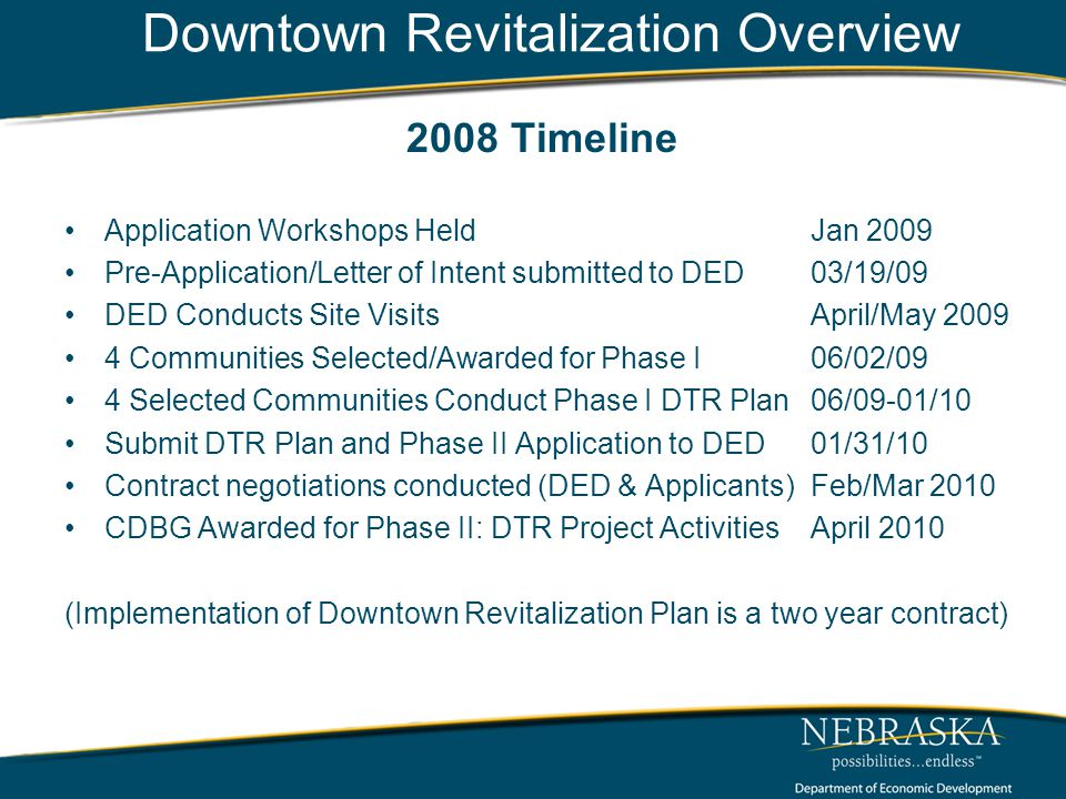 Downtown Revitalization Overview 2008 Timeline Application Workshops HeldJan 2009 Pre-Application/Letter of Intent submitted to DED03/19/09 DED Conducts Site VisitsApril/May 2009 4 Communities Selected/Awarded for Phase I06/02/09 4 Selected Communities Conduct Phase I DTR Plan06/09-01/10 Submit DTR Plan and Phase II Application to DED01/31/10 Contract negotiations conducted (DED & Applicants)Feb/Mar 2010 CDBG Awarded for Phase II: DTR Project ActivitiesApril 2010 (Implementation of Downtown Revitalization Plan is a two year contract)