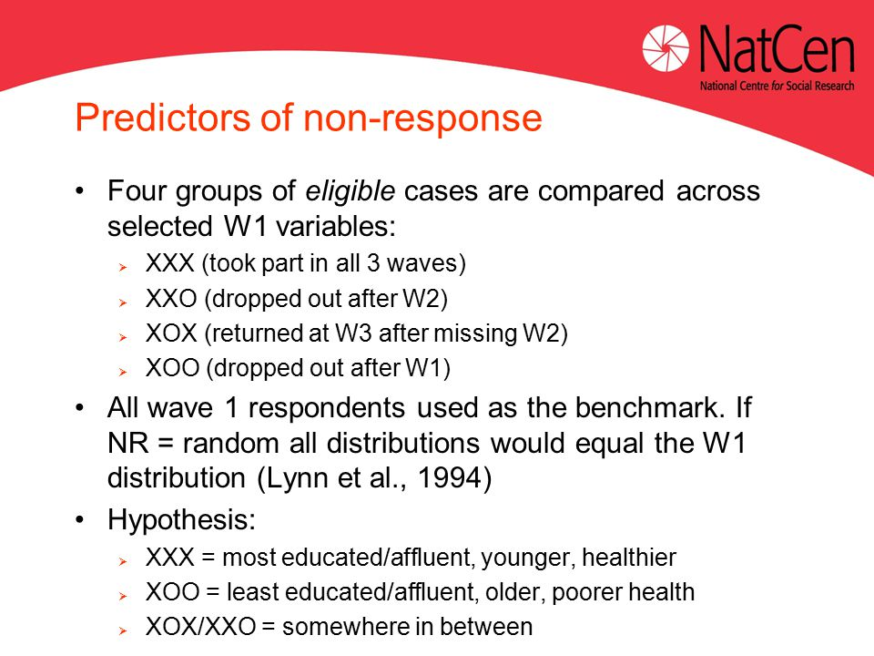 Predictors of non-response Four groups of eligible cases are compared across selected W1 variables:  XXX (took part in all 3 waves)  XXO (dropped out after W2)  XOX (returned at W3 after missing W2)  XOO (dropped out after W1) All wave 1 respondents used as the benchmark.