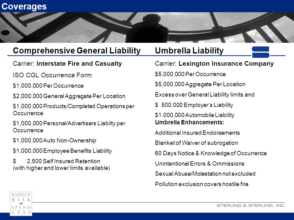 Coverages Comprehensive General Liability Carrier: Interstate Fire and Casualty ISO CGL Occurrence Form $1,000,000 Per Occurrence $2,000,000 General Aggregate Per Location $1,000,000 Products/Completed Operations per Occurrence $1,000,000 Personal/Advertisers Liabilty per Occurrence $1,000,000 Auto Non-Ownership $1,000,000 Employee Benefits Liability $ 2,500 Self Insured Retention (with higher and lower limits available) Umbrella Liability Carrier: Lexington Insurance Company $5,000,000 Per Occurrence $5,000,000 Aggregate Per Location Excess over General Liability limits and $ 500,000 Employer's Liability $1,000,000 Automobile Liability Umbrella Enhancements: Additional Insured Endorsements Blanket of Waiver of subrogation 60 Days Notice & Knowledge of Occurrence Unintentional Errors & Ommissions Sexual Abuse/Molestation not excluded Pollution exclusion covers hostile fire