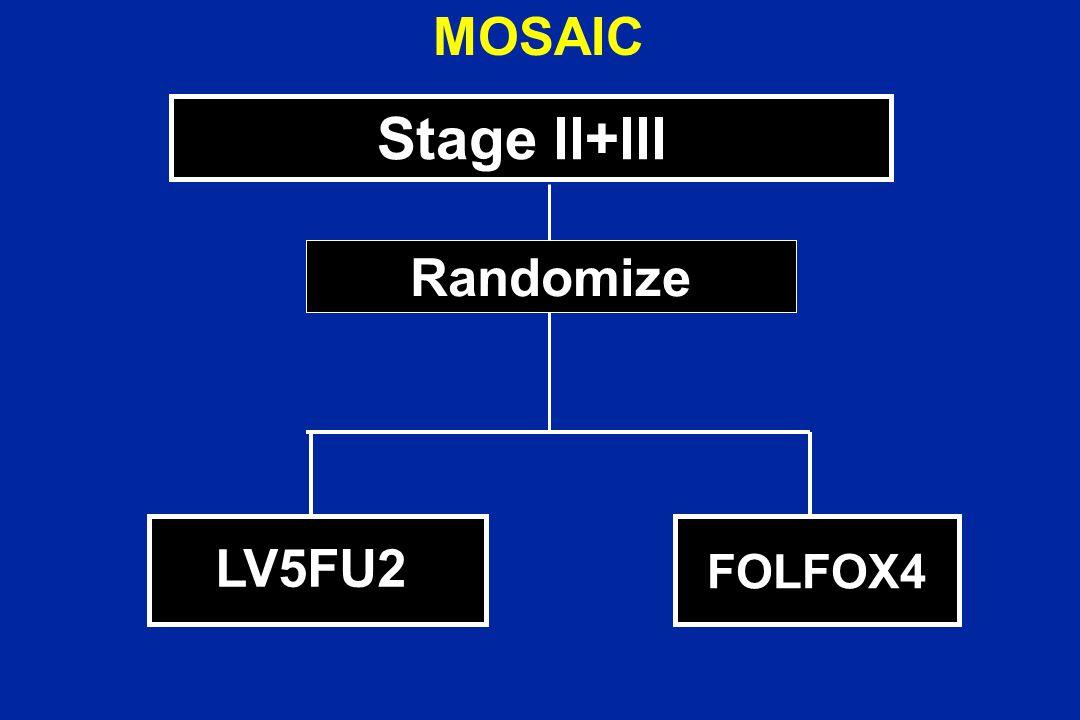 MOSAIC Stage ll+lll FOLFOX4 LV5FU2 Randomize