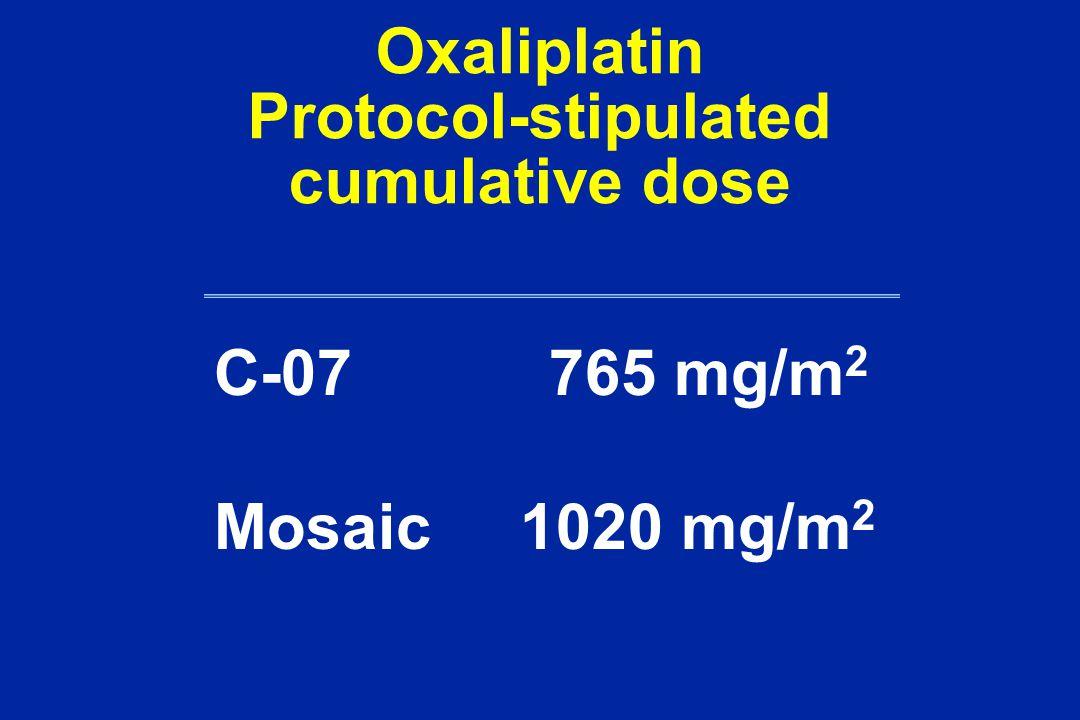 Oxaliplatin Protocol-stipulated cumulative dose C-07 765 mg/m 2 Mosaic 1020 mg/m 2