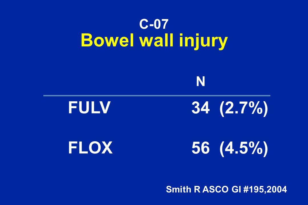 C-07 Bowel wall injury FULV FLOX 34 (2.7%) 56 (4.5%) N Smith R ASCO GI #195,2004