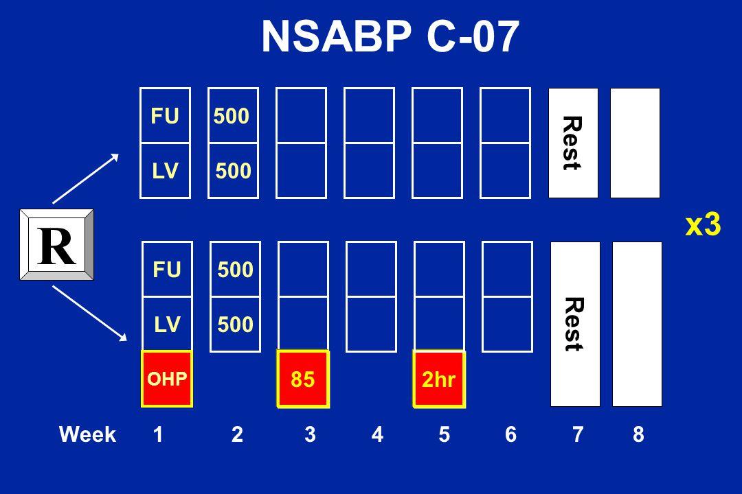 FU Rest LV500 FU500 Rest LV500 OHP 852hr 500 Week 1 2 3 4 5 6 7 8 R NSABP C-07 x3