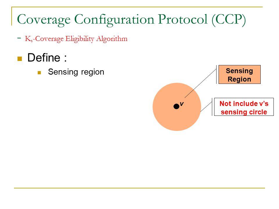 Coverage Configuration Protocol (CCP) - K s -Coverage Eligibility Algorithm Define : Sensing region v Sensing Region Not include v's sensing circle