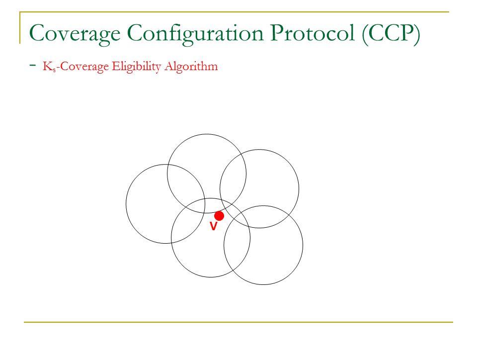 Coverage Configuration Protocol (CCP) - K s -Coverage Eligibility Algorithm V