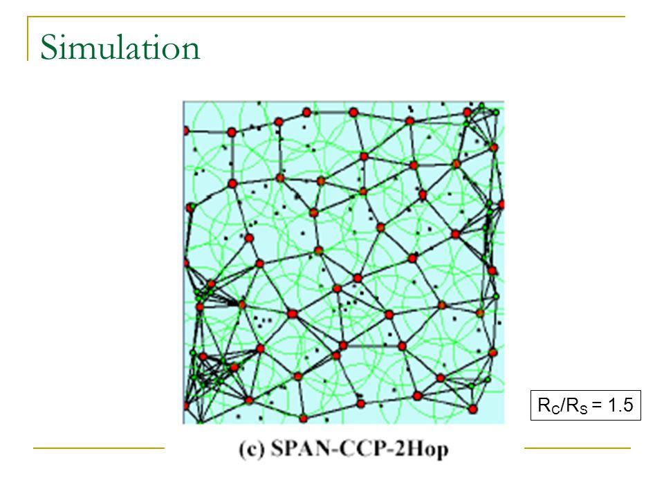 Simulation R C /R S = 1.5