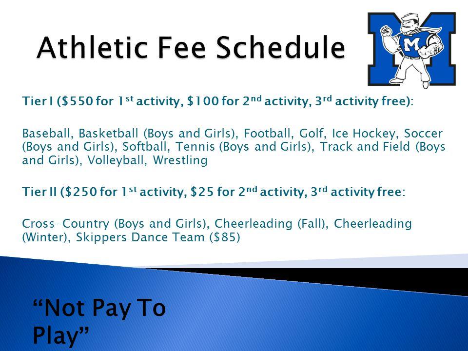 Tier I ($550 for 1 st activity, $100 for 2 nd activity, 3 rd activity free): Baseball, Basketball (Boys and Girls), Football, Golf, Ice Hockey, Soccer