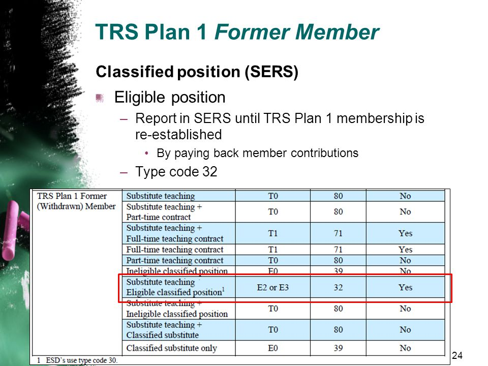 TRS Plan 1 Former Member –If not given a contract for 90 calendar days Report as a substitute in TRS 0 Type code 80 23 Certificated position (TRS)