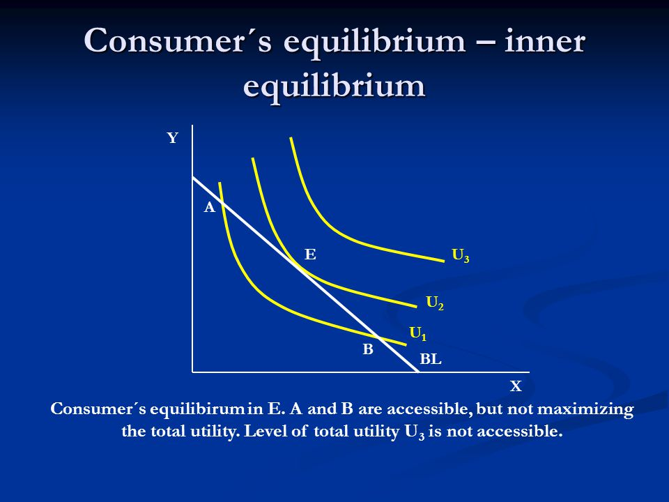 Consumer´s equilibrium – case of two kinds of goods or services For the equilibrium stands (generally): MRS C = MRS E or: MU X /MU Y = P X /P Y so: Consumer´s equilibrium occurs if IC tangents the BL (Usually, but not in all cases!!!)