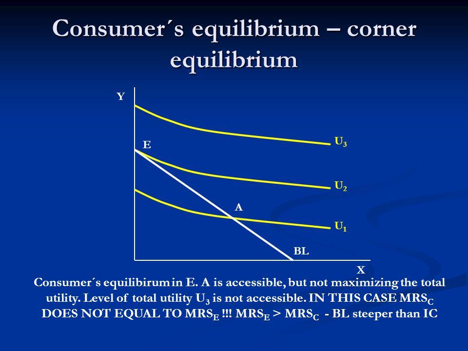 Consumer´s equilibrium – inner equilibrium Y X U1U1 U2U2 U3U3 E A B Consumer´s equilibirum in E.
