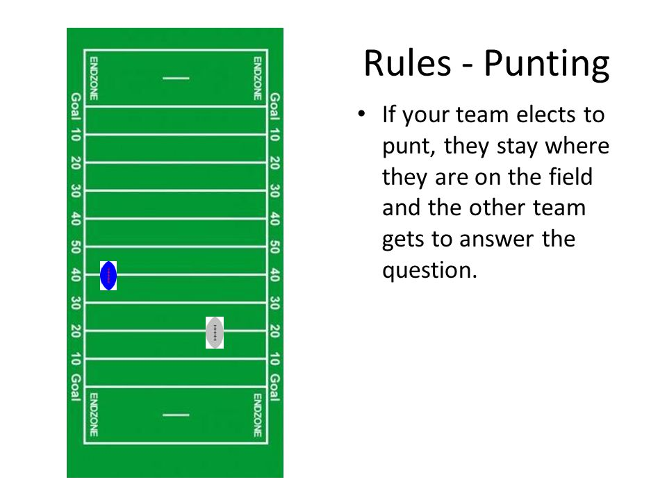 Rules – Go For It If your team elects to go for it, I will choose another student to answer.