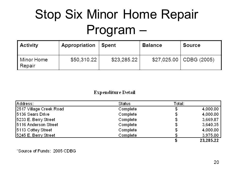 20 Stop Six Minor Home Repair Program – ActivityAppropriationSpentBalanceSource Minor Home Repair $50,310.22$23,285.22$27,025.00CDBG (2005)
