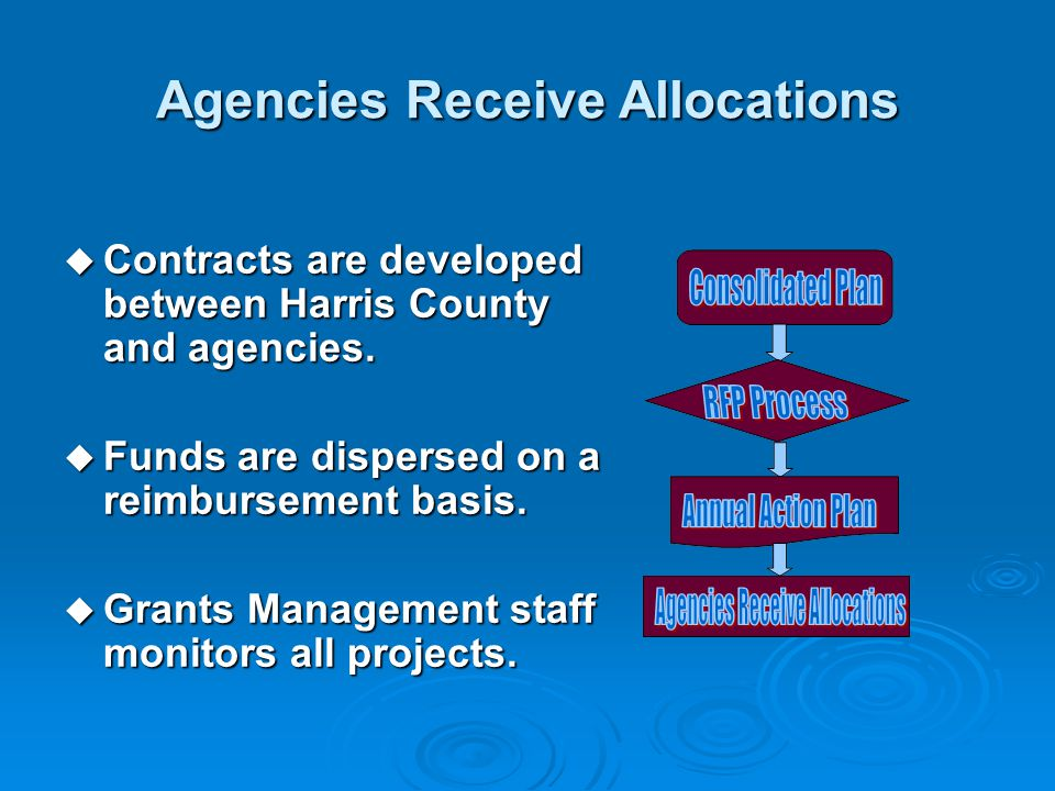 Agencies Receive Allocations  Contracts are developed between Harris County and agencies.