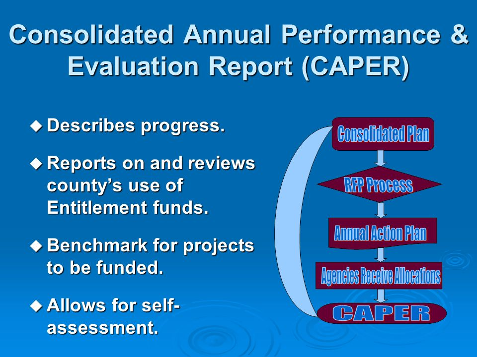 Consolidated Annual Performance & Evaluation Report (CAPER)  Describes progress.