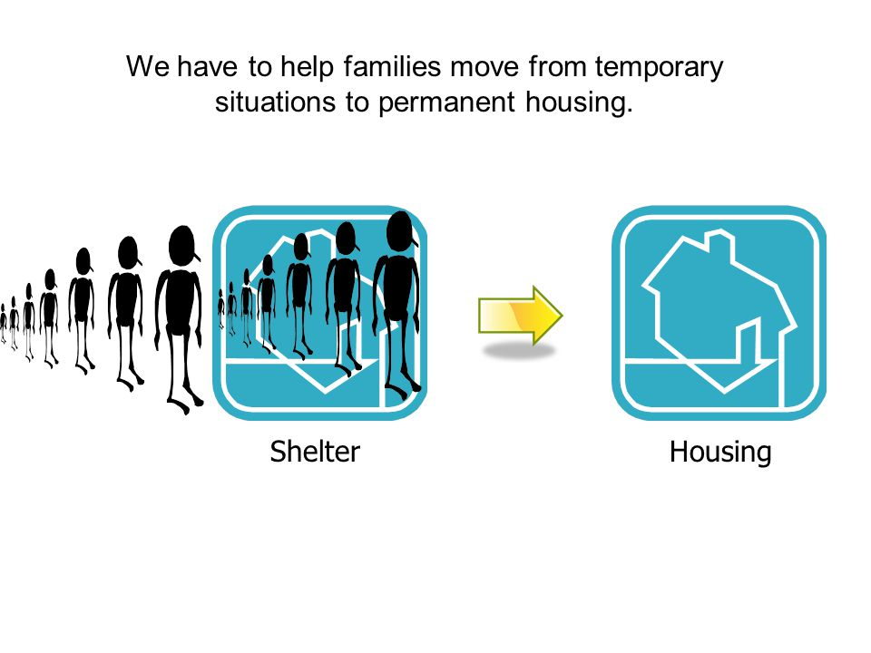 7 ShelterHousing We have to help families move from temporary situations to permanent housing.