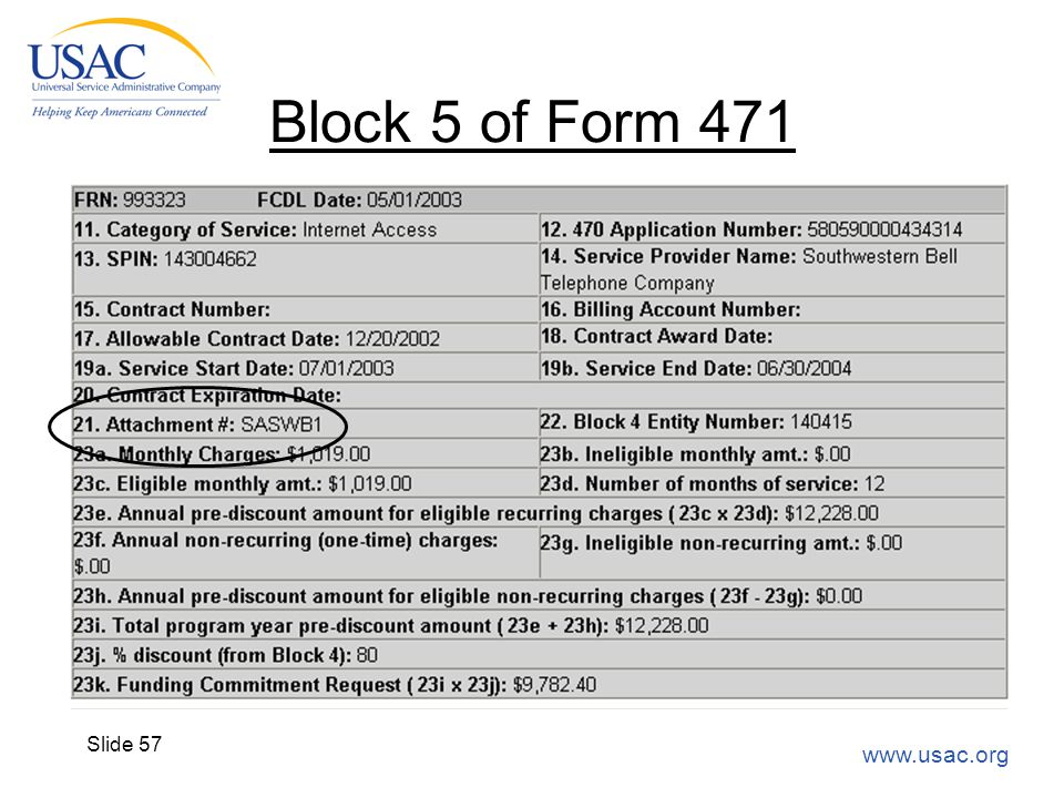 www.usac.org Slide 57 Block 5 of Form 471