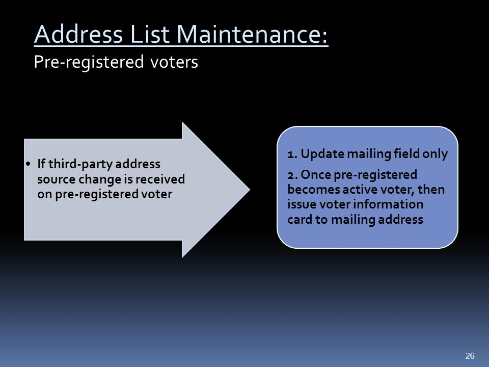 Address List Maintenance: Pre-registered voters If third-party address source change is received on pre-registered voter 1. Update mailing field only