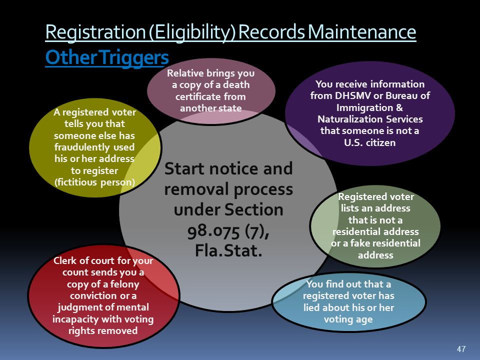 Registration (Eligibility) Records Maintenance Other Triggers Start notice and removal process under Section 98.075 (7), Fla.Stat. Clerk of court for