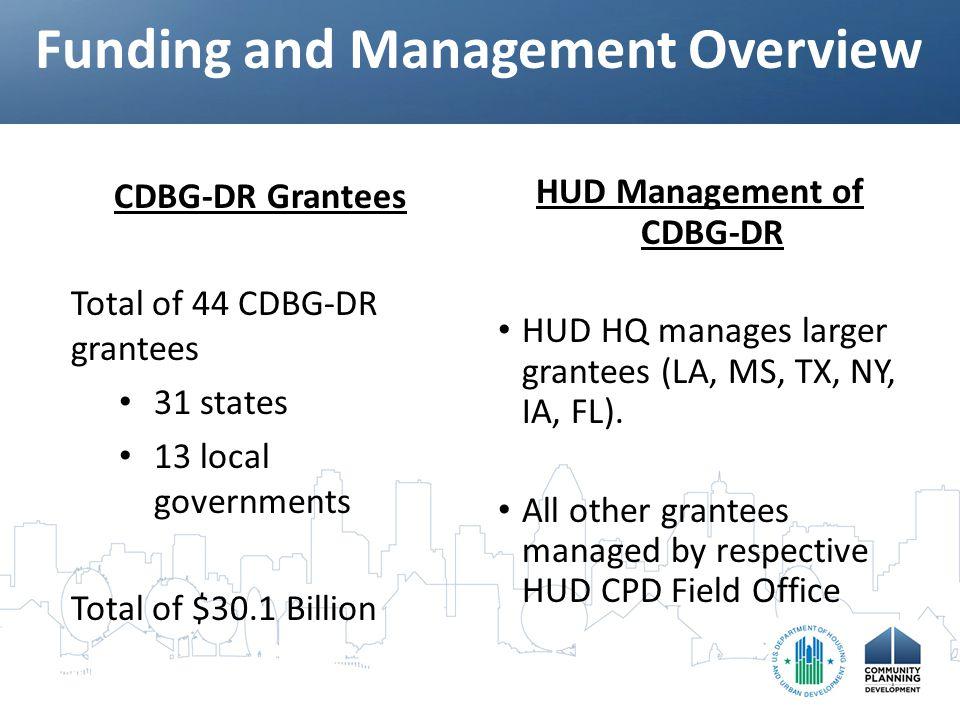 CDBG-DR Grantees Total of 44 CDBG-DR grantees 31 states 13 local governments Total of $30.1 Billion HUD Management of CDBG-DR HUD HQ manages larger grantees (LA, MS, TX, NY, IA, FL).