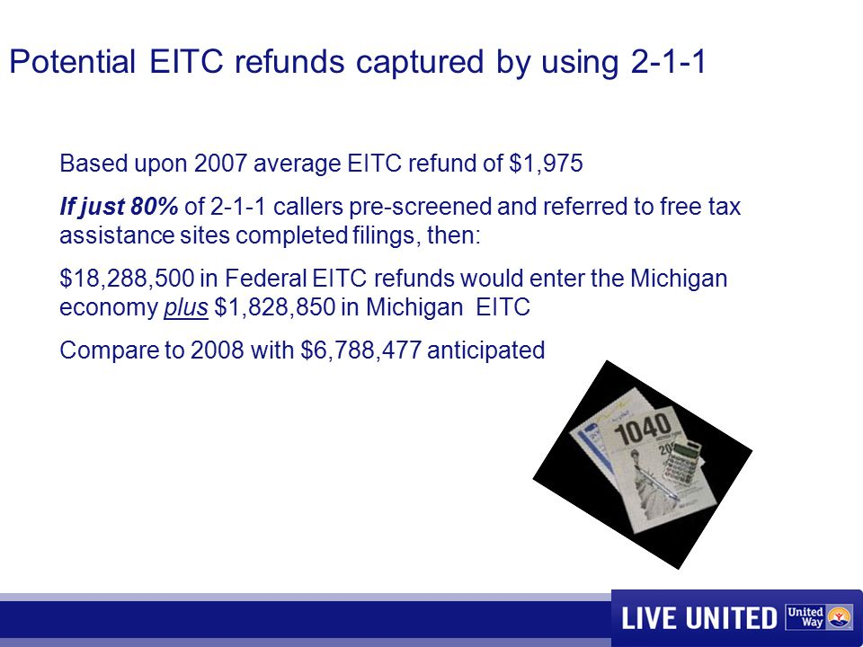 Potential EITC refunds captured by using 2-1-1 Based upon 2007 average EITC refund of $1,975 If just 80% of 2-1-1 callers pre-screened and referred to