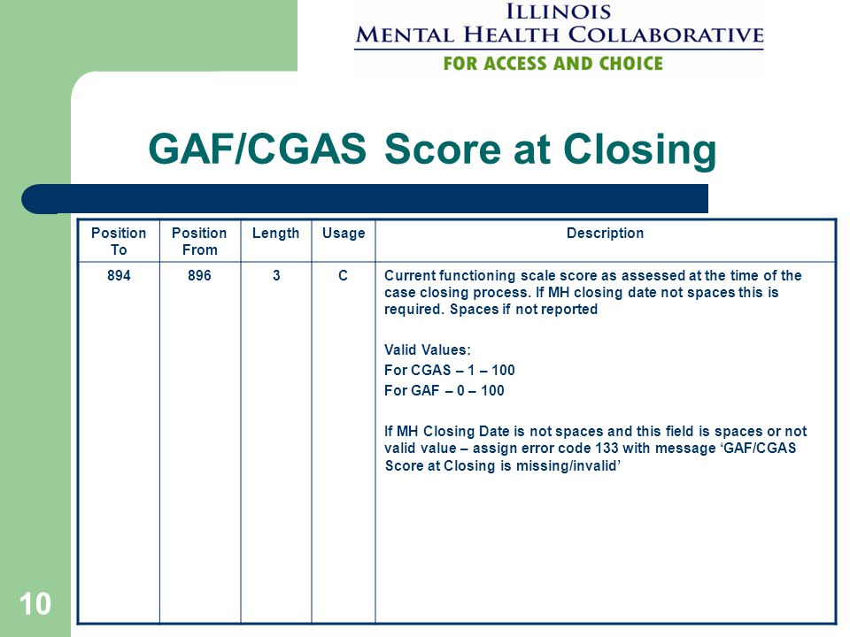10 GAF/CGAS Score at Closing Position To Position From LengthUsageDescription 8948963CCurrent functioning scale score as assessed at the time of the case closing process.