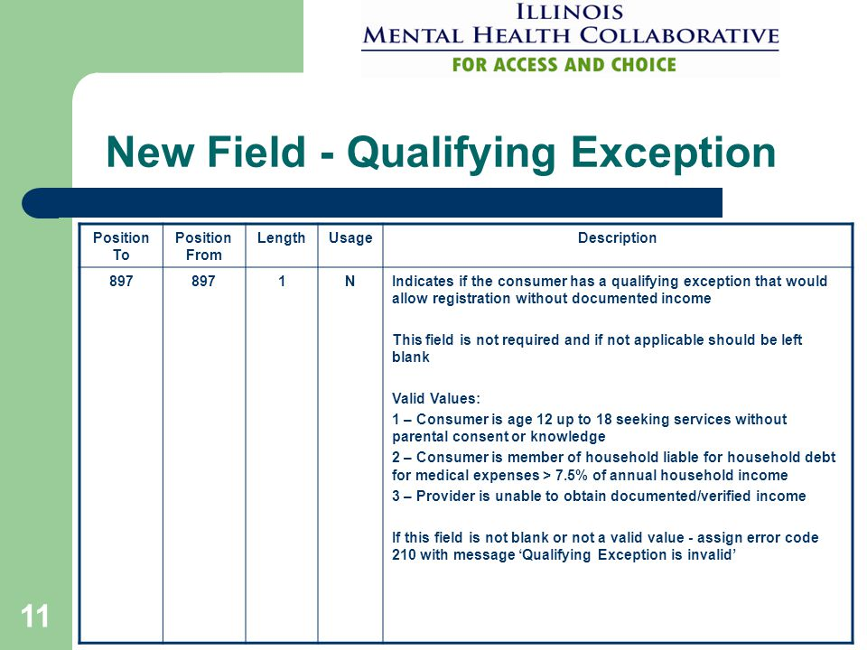 11 New Field - Qualifying Exception Position To Position From LengthUsageDescription 897 1NIndicates if the consumer has a qualifying exception that w