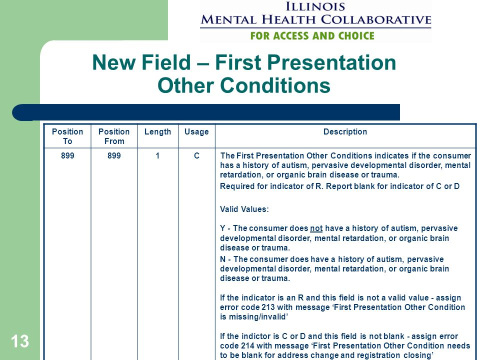 13 New Field – First Presentation Other Conditions Position To Position From LengthUsageDescription 899 1CThe First Presentation Other Conditions indi