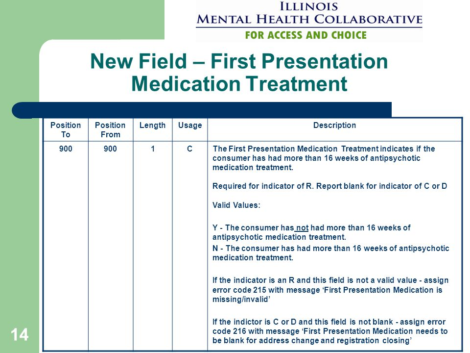14 New Field – First Presentation Medication Treatment Position To Position From LengthUsageDescription 900 1CThe First Presentation Medication Treatment indicates if the consumer has had more than 16 weeks of antipsychotic medication treatment.